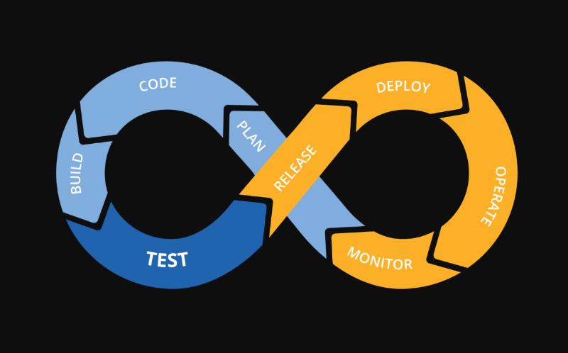 Auto Deploy Angular website on S3 using GitLab CI | iSummation